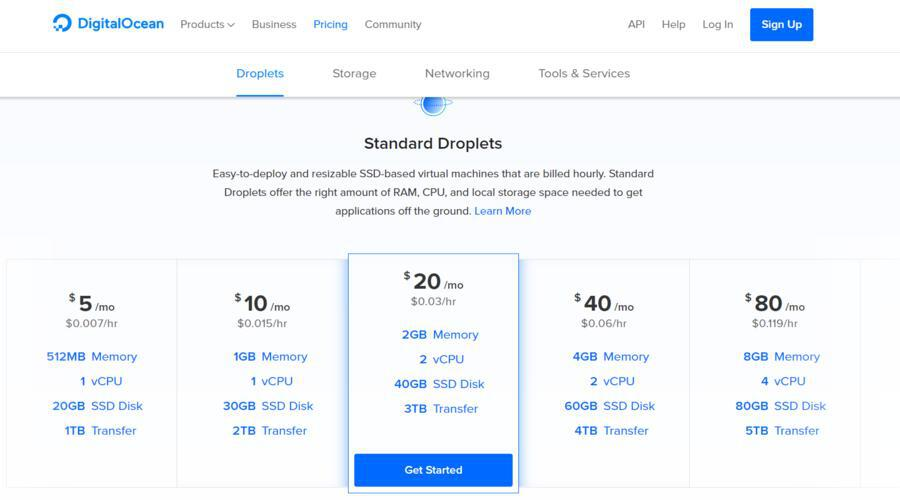 Digital Ocean pricing