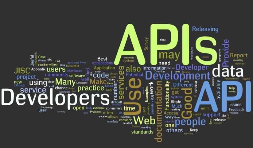 What Is An API [Explainer]